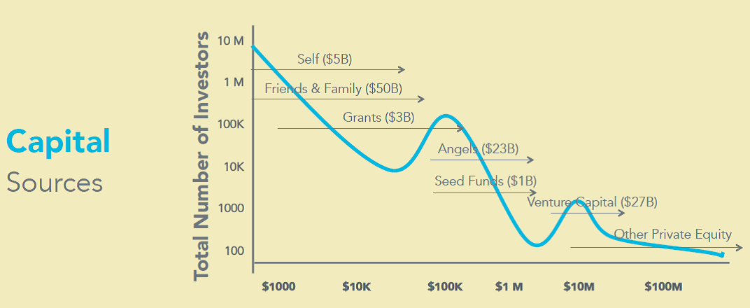 Bridgefunding Image 1