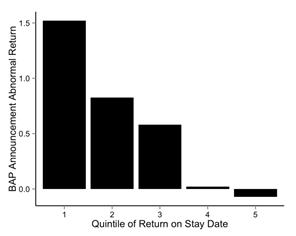 Bhandari et al Figure 1