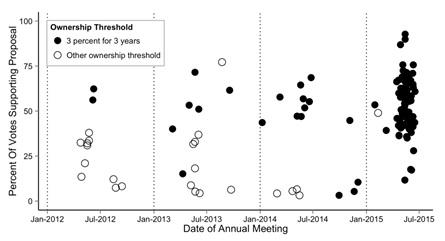 Tara Bhandari et al Figure 2